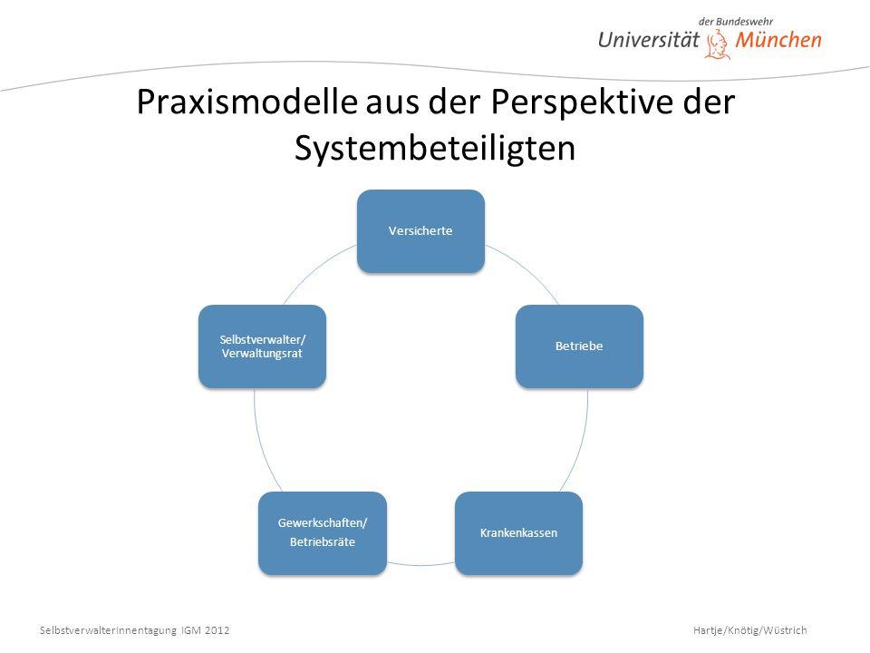 Hartje/Knötig/Wüstrich SelbstverwalterInnentagung IGM 2012 Praxismodelle aus der Perspektive der Systembeteiligten VersicherteBetriebe Krankenkassen G