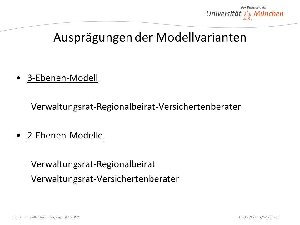 Hartje/Knötig/Wüstrich SelbstverwalterInnentagung IGM 2012 Modellvarianten nach Ebenen und Kassen Modellvarianten nach Ebenen Vorkommen in Kassen 3-Ebenen-Modelle: VR & Landesbeiräte (LB) & Handwerksrepräsentanten (HWR) IKK Classic VR & Versichertenberater (VB) & Regionalbeiräte (RB) AOK BW VR & Versichertenberater (VB)&Regionalausschüsse KBS 2-Ebenen-Modelle: Fokus auf regionaler Ebene: VR & Regionalbeiräte (RB) AUDI BKK VR & Regionalbeiräte (RB) AOK BY Fokus auf örtlicher Ebene: VR & Ehrenamtliche Berater (EAB) TK (Airbus Bremen) VR & Versichertenberater (VB) BKK ZF&P VR & Vertrauensperson (VP) Barmer VR& Versichertenälteste (VÄ) AOK plus