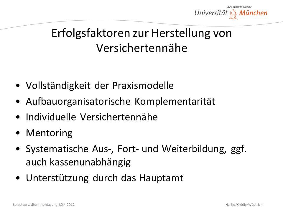 Hartje/Knötig/Wüstrich SelbstverwalterInnentagung IGM 2012 Erfolgsfaktoren zur Herstellung von Versichertennähe Vollständigkeit der Praxismodelle Aufb