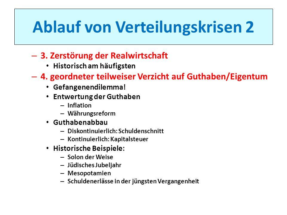 Ablauf von Verteilungskrisen 2 – 3. Zerstörung der Realwirtschaft Historisch am häufigsten – 4. geordneter teilweiser Verzicht auf Guthaben/Eigentum G