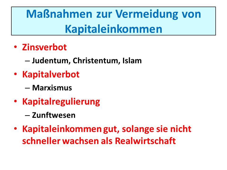 Maßnahmen zur Vermeidung von Kapitaleinkommen Zinsverbot – Judentum, Christentum, Islam Kapitalverbot – Marxismus Kapitalregulierung – Zunftwesen Kapi