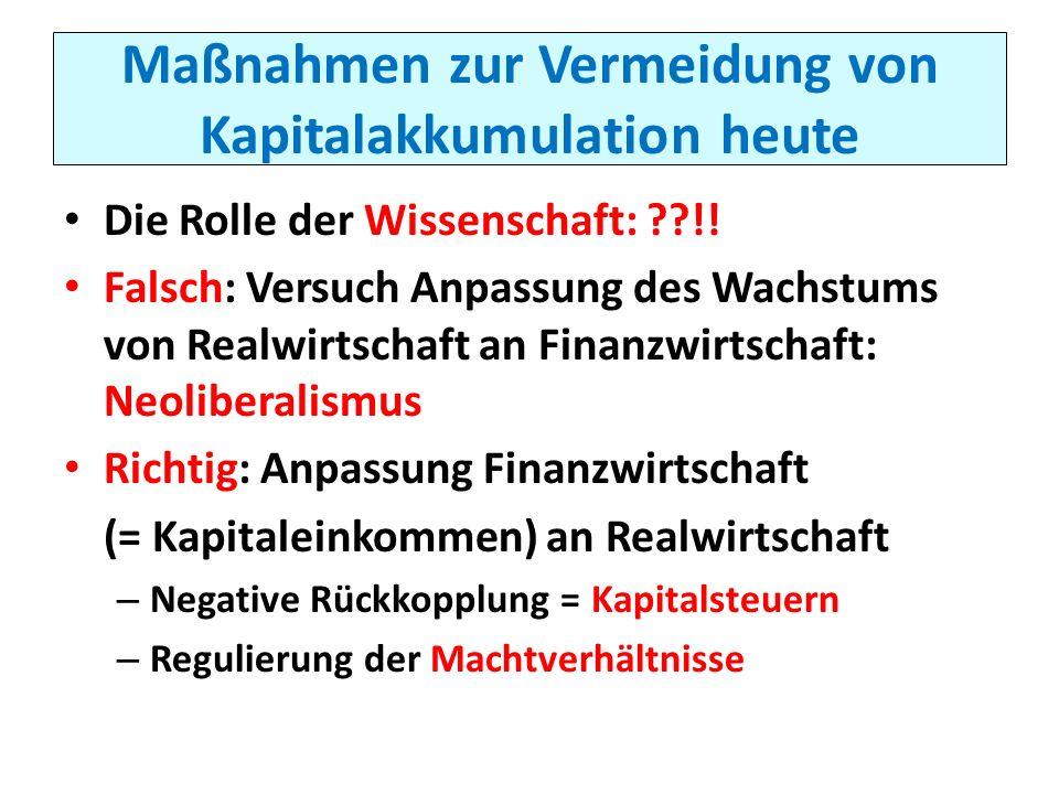 Maßnahmen zur Vermeidung von Kapitalakkumulation heute Die Rolle der Wissenschaft: ??!! Falsch: Versuch Anpassung des Wachstums von Realwirtschaft an
