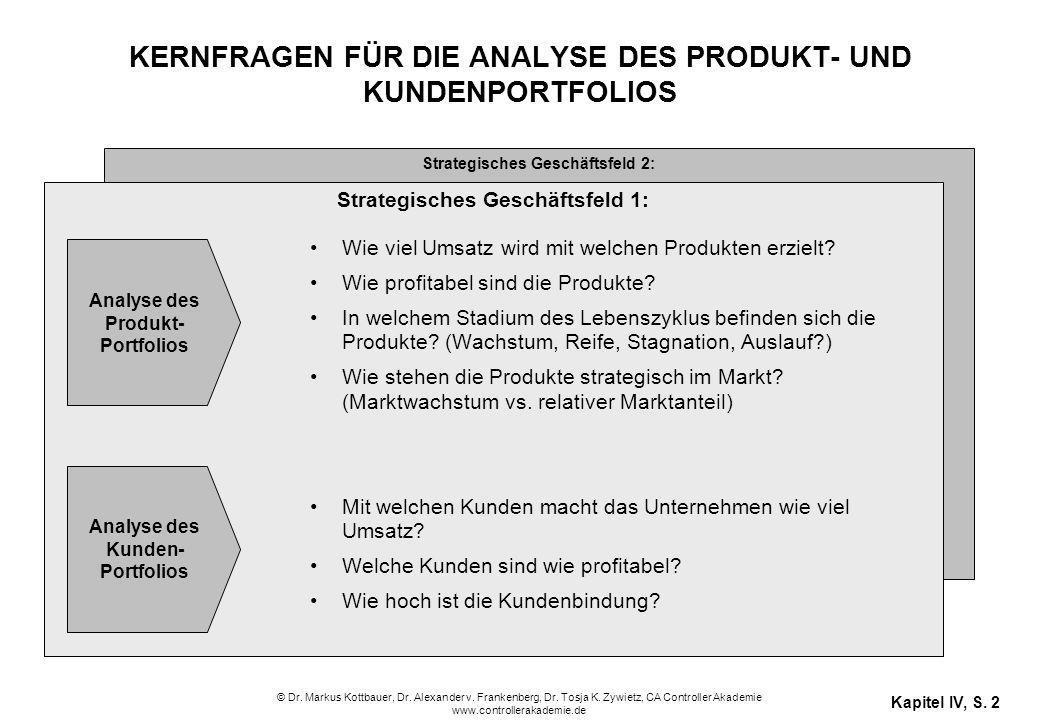 © Dr. Markus Kottbauer, Dr. Alexander v. Frankenberg, Dr. Tosja K. Zywietz, CA Controller Akademie www.controllerakademie.de Kapitel IV, S. 2 Strategi