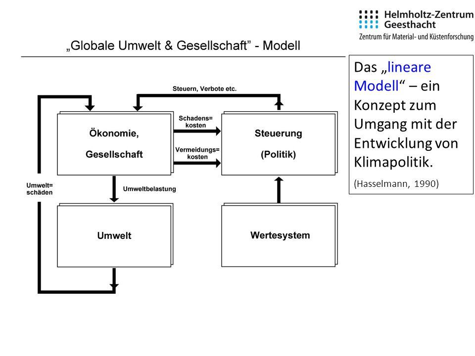Das lineare Modell – ein Konzept zum Umgang mit der Entwicklung von Klimapolitik.