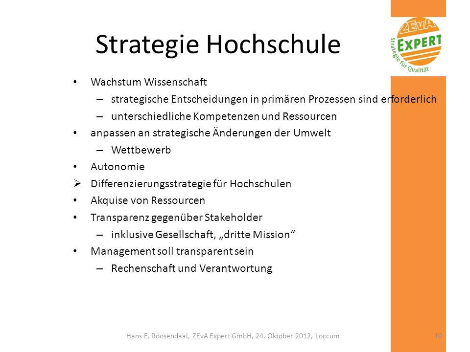 Strategie Hochschule Wachstum Wissenschaft – strategische Entscheidungen in primären Prozessen sind erforderlich – unterschiedliche Kompetenzen und Re