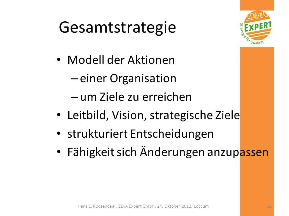 Gesamtstrategie Modell der Aktionen – einer Organisation – um Ziele zu erreichen Leitbild, Vision, strategische Ziele strukturiert Entscheidungen Fähi