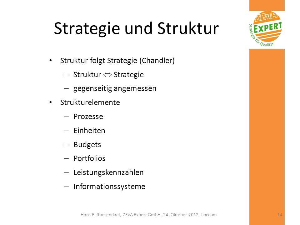 Strategie und Struktur Struktur folgt Strategie (Chandler) – Struktur Strategie – gegenseitig angemessen Strukturelemente – Prozesse – Einheiten – Bud