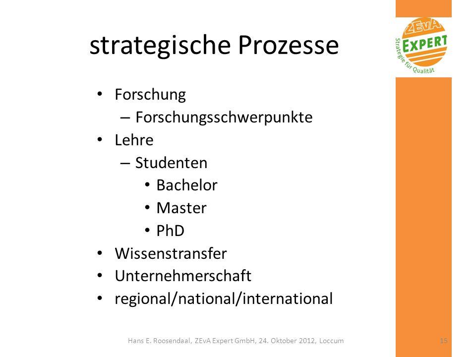 strategische Prozesse Forschung – Forschungsschwerpunkte Lehre – Studenten Bachelor Master PhD Wissenstransfer Unternehmerschaft regional/national/int