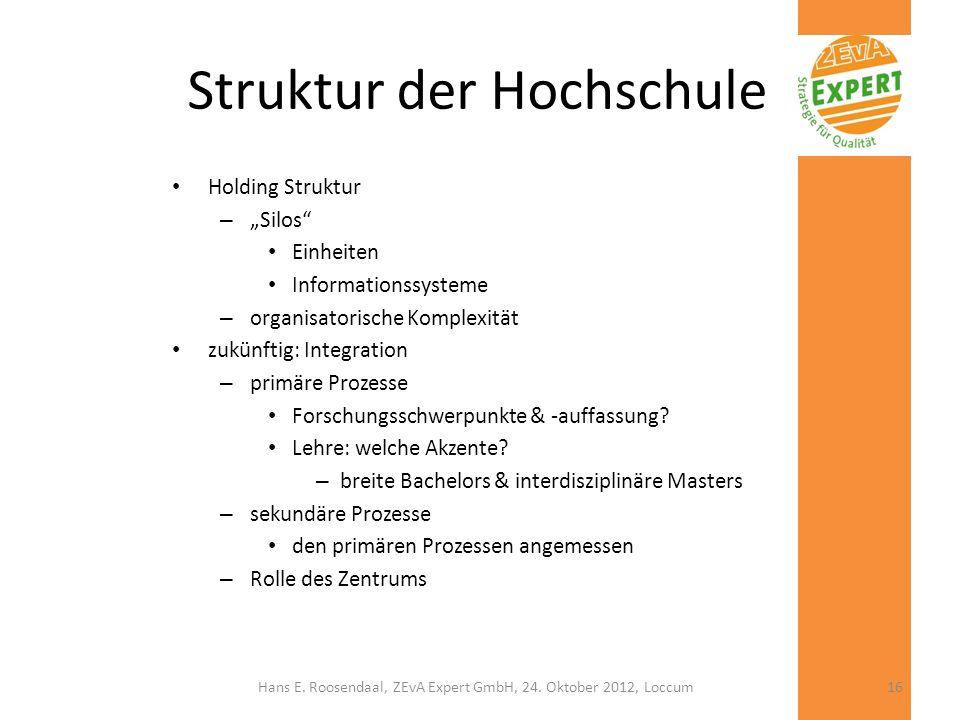Struktur der Hochschule Holding Struktur – Silos Einheiten Informationssysteme – organisatorische Komplexität zukünftig: Integration – primäre Prozess