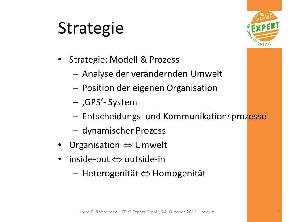 Strategie Strategie: Modell & Prozess – Analyse der verändernden Umwelt – Position der eigenen Organisation – GPS- System – Entscheidungs- und Kommuni