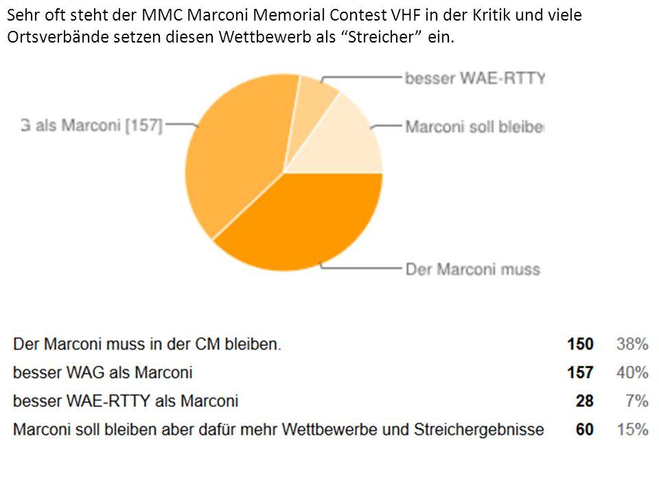 Sehr oft steht der MMC Marconi Memorial Contest VHF in der Kritik und viele Ortsverbände setzen diesen Wettbewerb als Streicher ein.