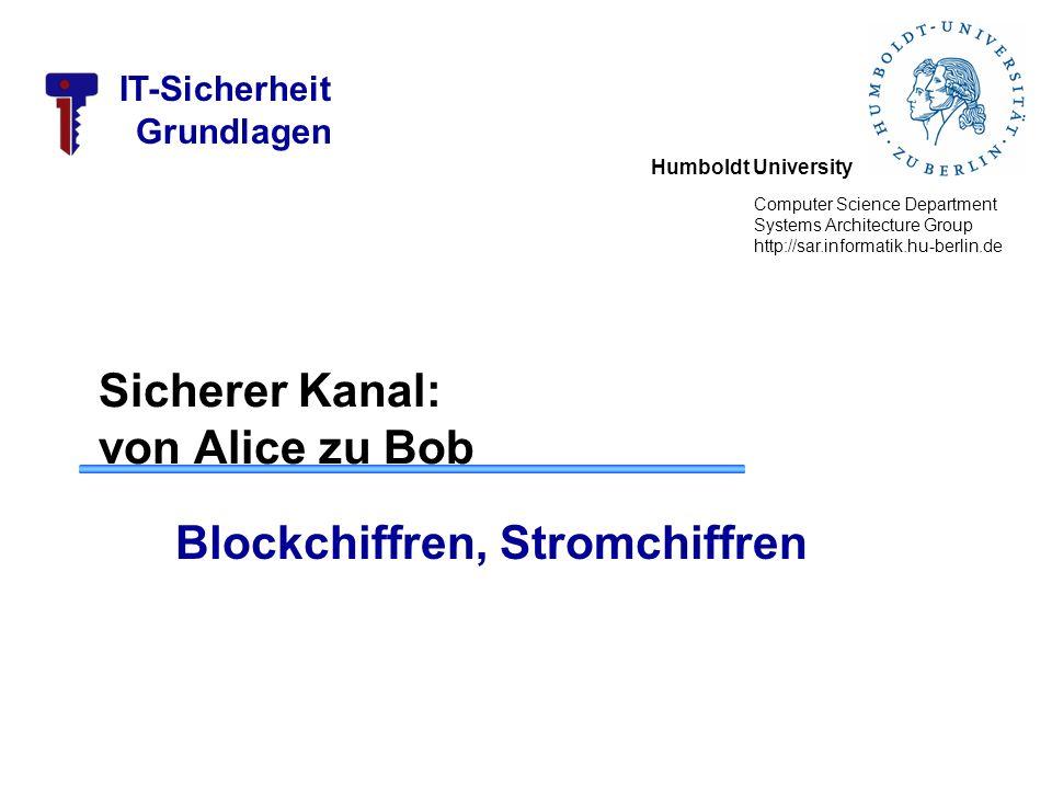 IT-Sicherheit Grundlagen Aktuell: http://heise.de/-1573945http://heise.de/-1573945 Dr.