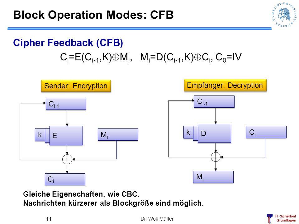 IT-Sicherheit Grundlagen Dr. Wolf Müller 11 Block Operation Modes: CFB Cipher Feedback (CFB) C i =E(C i-1,K) M i, M i =D(C i-1,K) C i, C 0 =IV C i-1 E