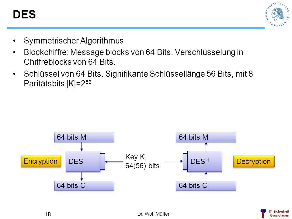 IT-Sicherheit Grundlagen Dr. Wolf Müller 18 DES Symmetrischer Algorithmus Blockchiffre: Message blocks von 64 Bits. Verschlüsselung in Chiffreblocks v