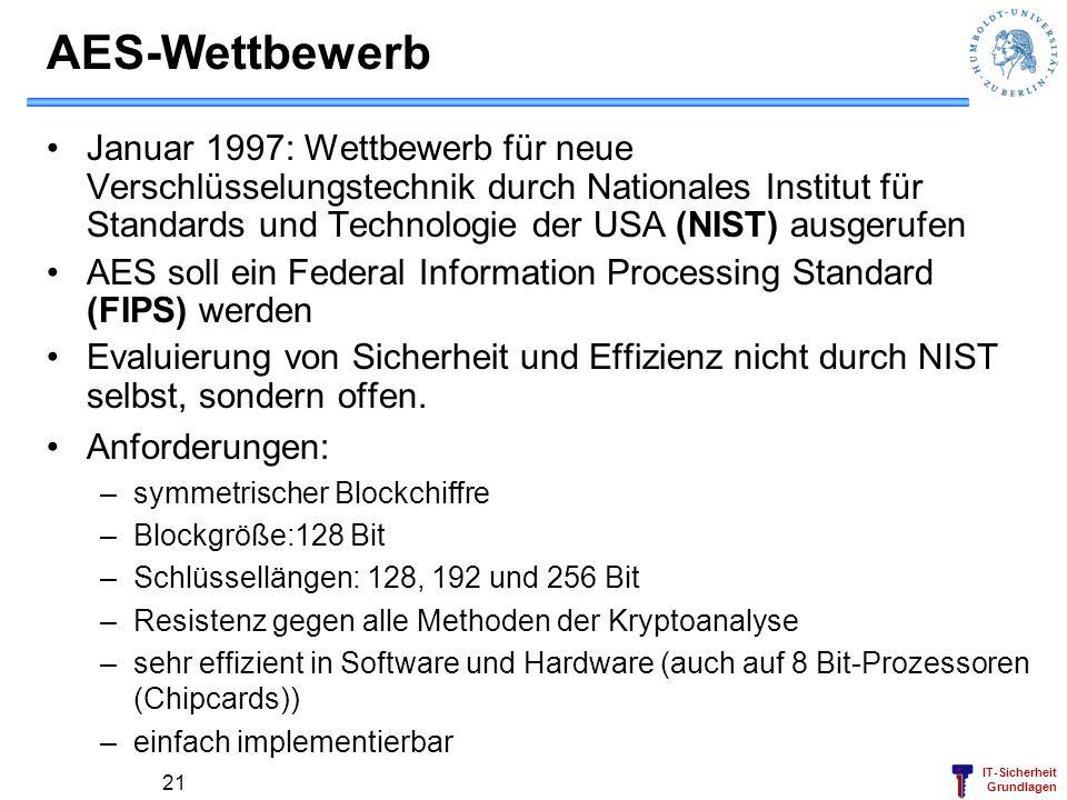 IT-Sicherheit Grundlagen AES-Wettbewerb Januar 1997: Wettbewerb für neue Verschlüsselungstechnik durch Nationales Institut für Standards und Technolog