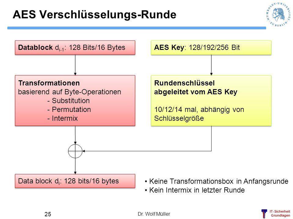 IT-Sicherheit Grundlagen Dr. Wolf Müller 25 AES Verschlüsselungs-Runde Datablock d i-1 : 128 Bits/16 Bytes Transformationen basierend auf Byte-Operati