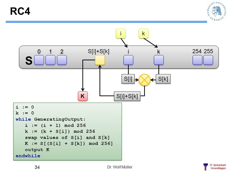 IT-Sicherheit Grundlagen RC4 Dr. Wolf Müller 34 0 0 1 1 2 2 i i k k 254 255 S[i]+S[k] i i k k S[i] S[k] S[i]+S[k] K K i := 0 k := 0 while GeneratingOu