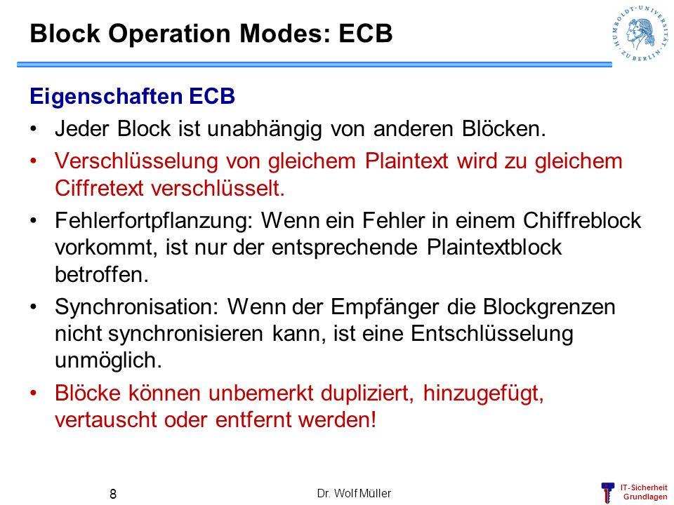 IT-Sicherheit Grundlagen Dr. Wolf Müller 8 Block Operation Modes: ECB Eigenschaften ECB Jeder Block ist unabhängig von anderen Blöcken. Verschlüsselun