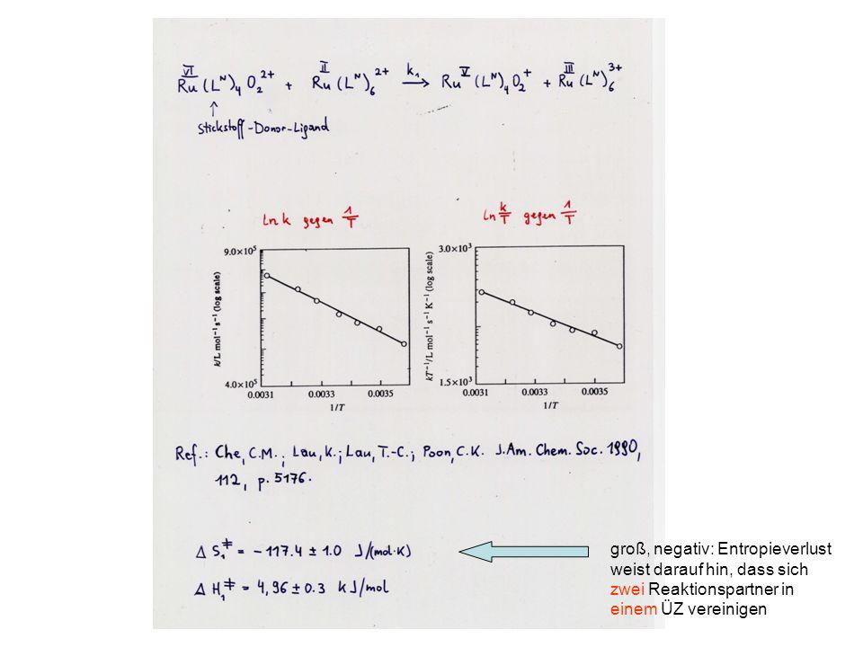 Nur wahre Geschwindigkeitskonstanten, also solche, die keine unerkannten, ungeklärten Konzentrationsabhängigkeiten enthalten, können mit dem Arrhenius- oder TST Modell behandelt werden.