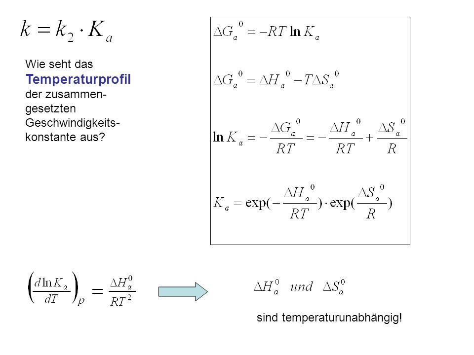 Beispiel 1 Temperaturprofil: lineares Temperaturprofil ln(k/T) gegen (1/T) Kennt man so kann man die Werte für die Aktivierungsenthalpie und Aktivierungsentropie aus der Steigung und dem Ordinatenabschnitt erhalten.