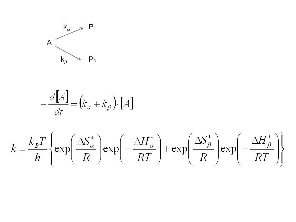Temperaturprofil der (zusammengesetzten) Geschwindigkeitskonstante k=k 6 +k 7 einer verzweigten Reaktion (Quelle: Espenson)