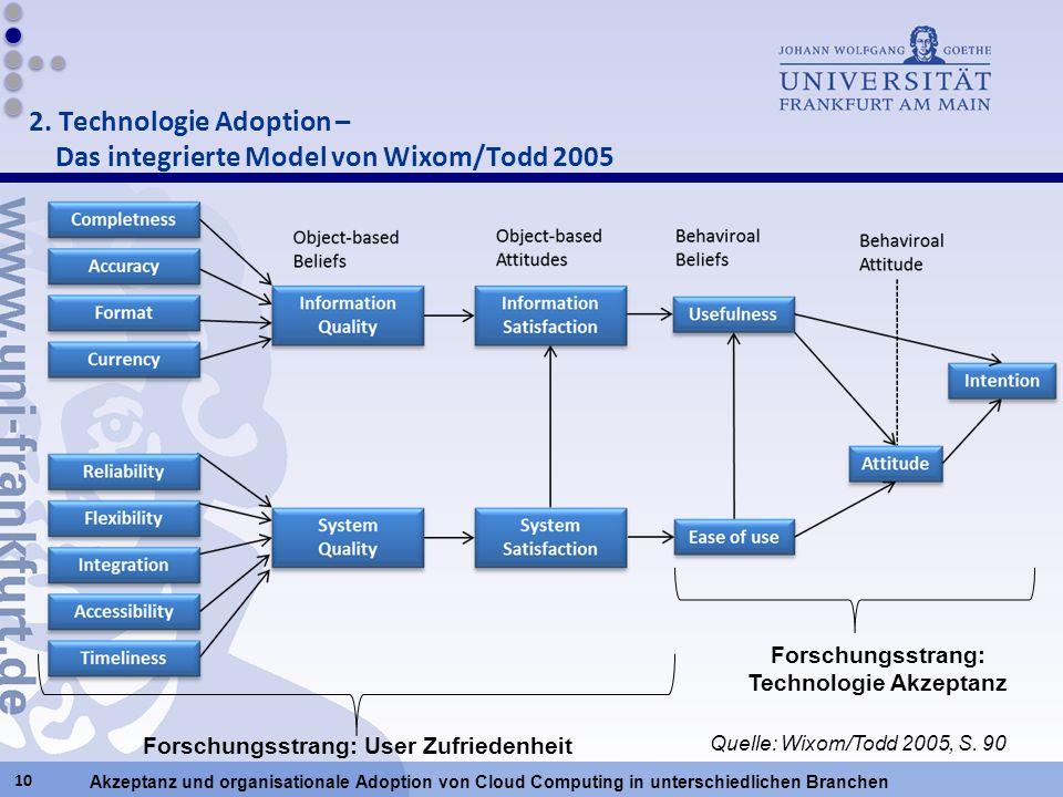 Akzeptanz und organisationale Adoption von Cloud Computing in unterschiedlichen Branchen 2. Technologie Adoption – Das integrierte Model von Wixom/Tod