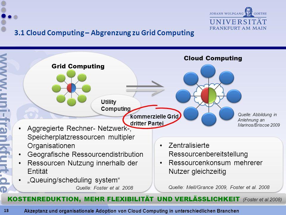 Akzeptanz und organisationale Adoption von Cloud Computing in unterschiedlichen Branchen 3.1 Cloud Computing – Abgrenzung zu Grid Computing 13 Grid Co