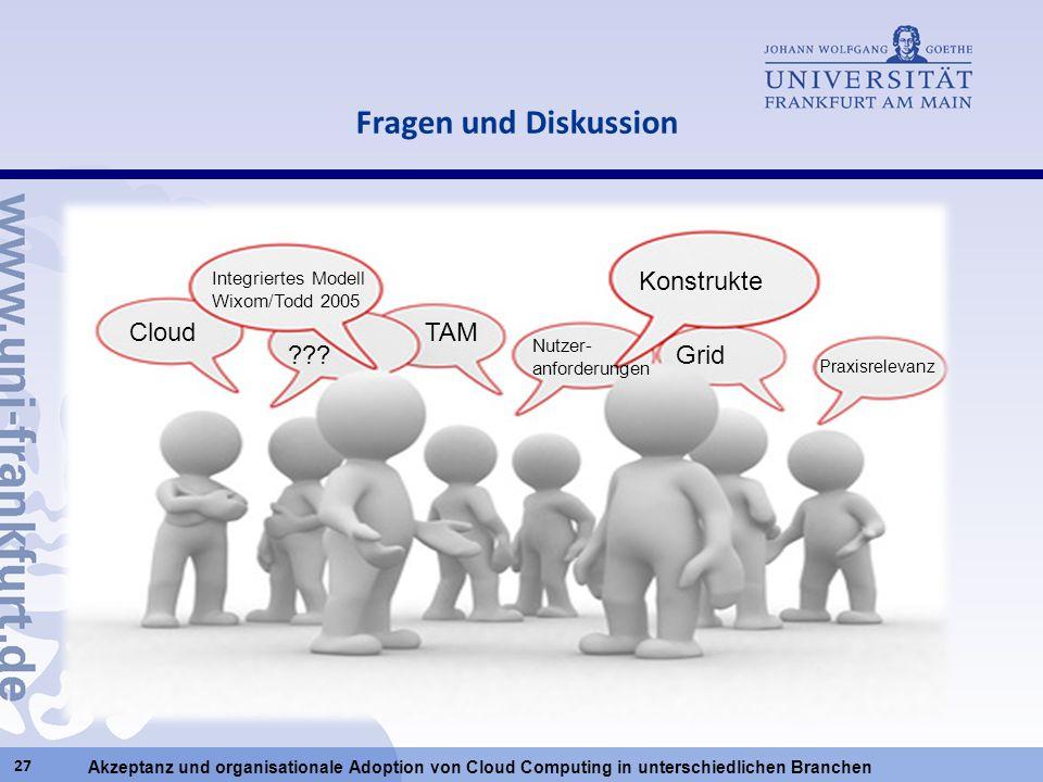 Akzeptanz und organisationale Adoption von Cloud Computing in unterschiedlichen Branchen Fragen und Diskussion 27 TAM Integriertes Modell Wixom/Todd 2