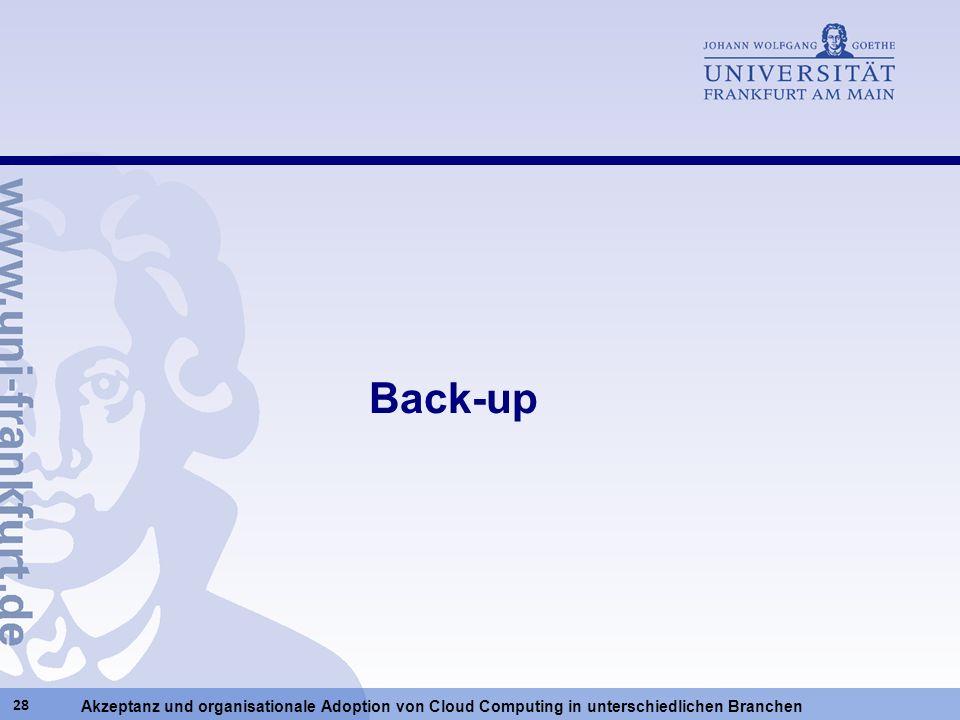 Akzeptanz und organisationale Adoption von Cloud Computing in unterschiedlichen Branchen 28 Back-up