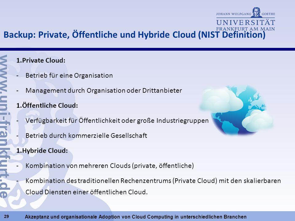 Akzeptanz und organisationale Adoption von Cloud Computing in unterschiedlichen Branchen Backup: Private, Öffentliche und Hybride Cloud (NIST Definiti