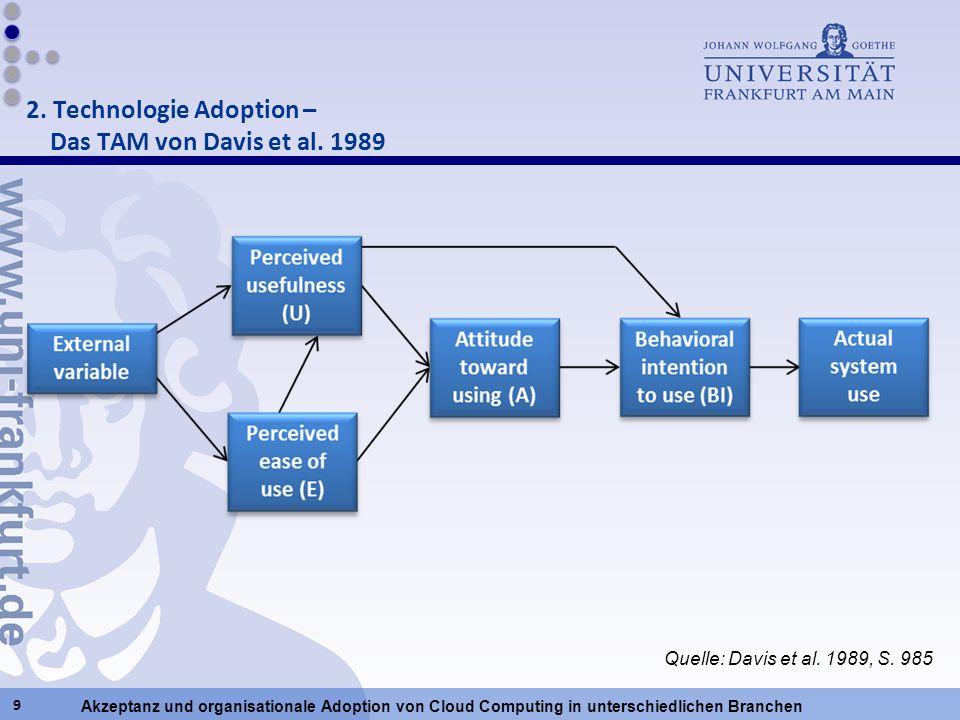 Akzeptanz und organisationale Adoption von Cloud Computing in unterschiedlichen Branchen 2. Technologie Adoption – Das TAM von Davis et al. 1989 Quell
