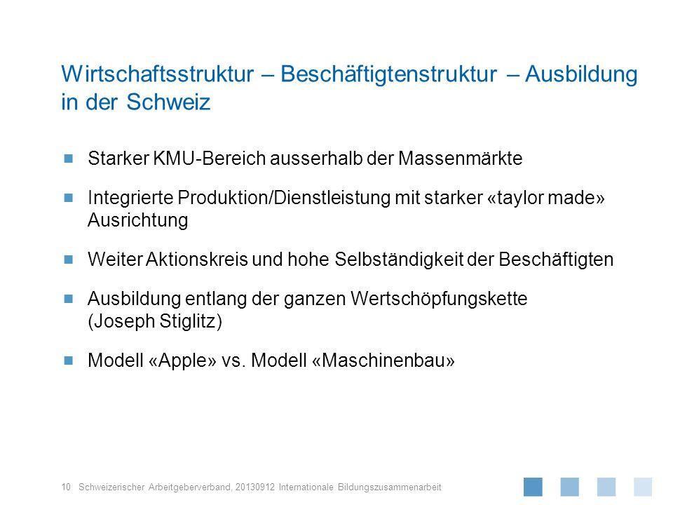 Schweizerischer Arbeitgeberverband, Starker KMU-Bereich ausserhalb der Massenmärkte Integrierte Produktion/Dienstleistung mit starker «taylor made» Au