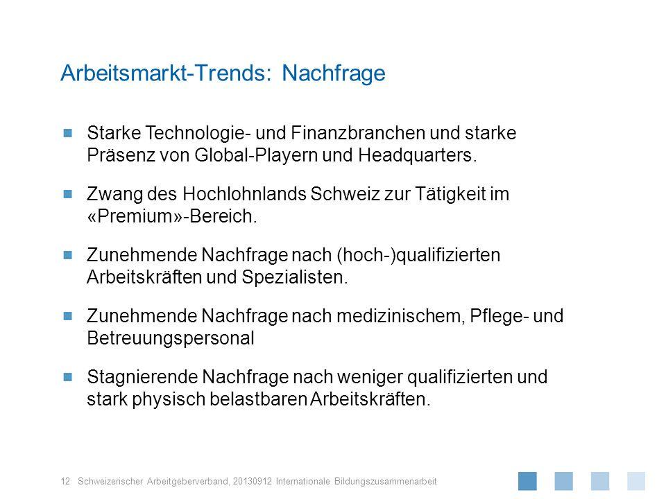 Schweizerischer Arbeitgeberverband, Starke Technologie- und Finanzbranchen und starke Präsenz von Global-Playern und Headquarters. Zwang des Hochlohnl
