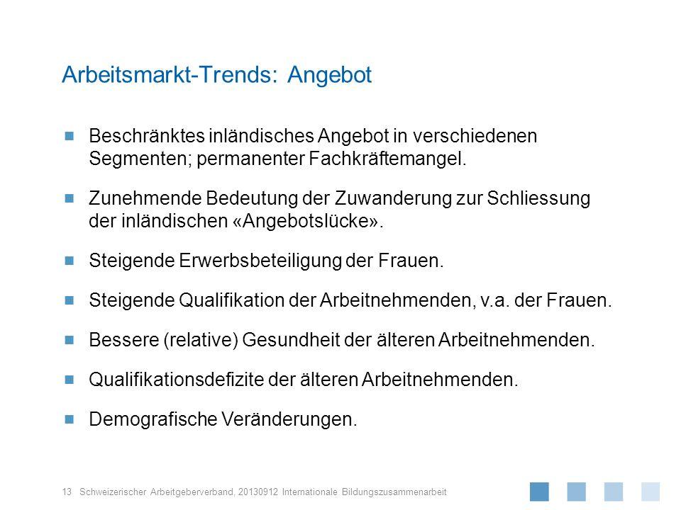 Schweizerischer Arbeitgeberverband, Beschränktes inländisches Angebot in verschiedenen Segmenten; permanenter Fachkräftemangel. Zunehmende Bedeutung d