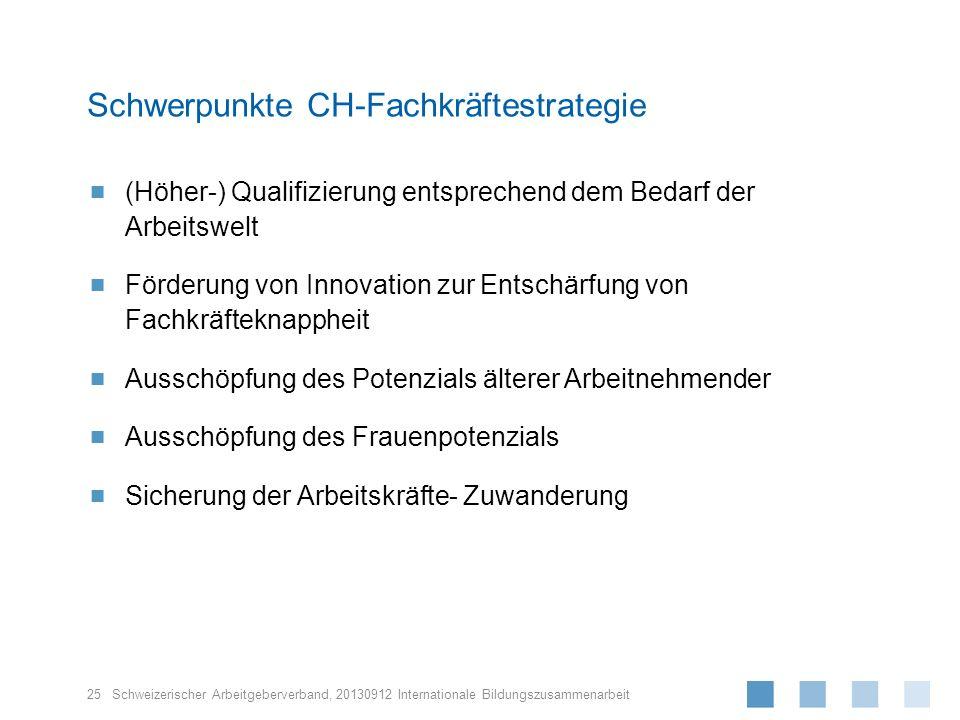 Schweizerischer Arbeitgeberverband, (Höher-) Qualifizierung entsprechend dem Bedarf der Arbeitswelt Förderung von Innovation zur Entschärfung von Fach