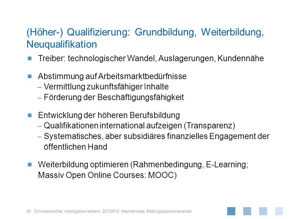 Schweizerischer Arbeitgeberverband, Treiber: technologischer Wandel, Auslagerungen, Kundennähe Abstimmung auf Arbeitsmarktbedürfnisse Vermittlung zuku