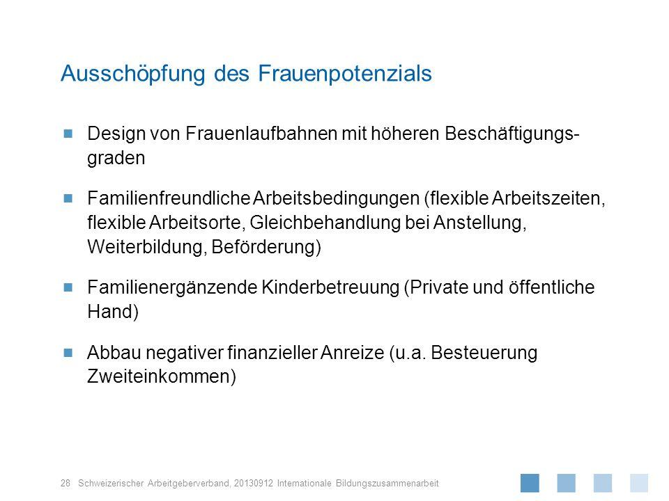 Schweizerischer Arbeitgeberverband, Design von Frauenlaufbahnen mit höheren Beschäftigungs- graden Familienfreundliche Arbeitsbedingungen (flexible Ar