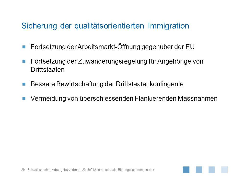 Schweizerischer Arbeitgeberverband, Fortsetzung der Arbeitsmarkt-Öffnung gegenüber der EU Fortsetzung der Zuwanderungsregelung für Angehörige von Drit