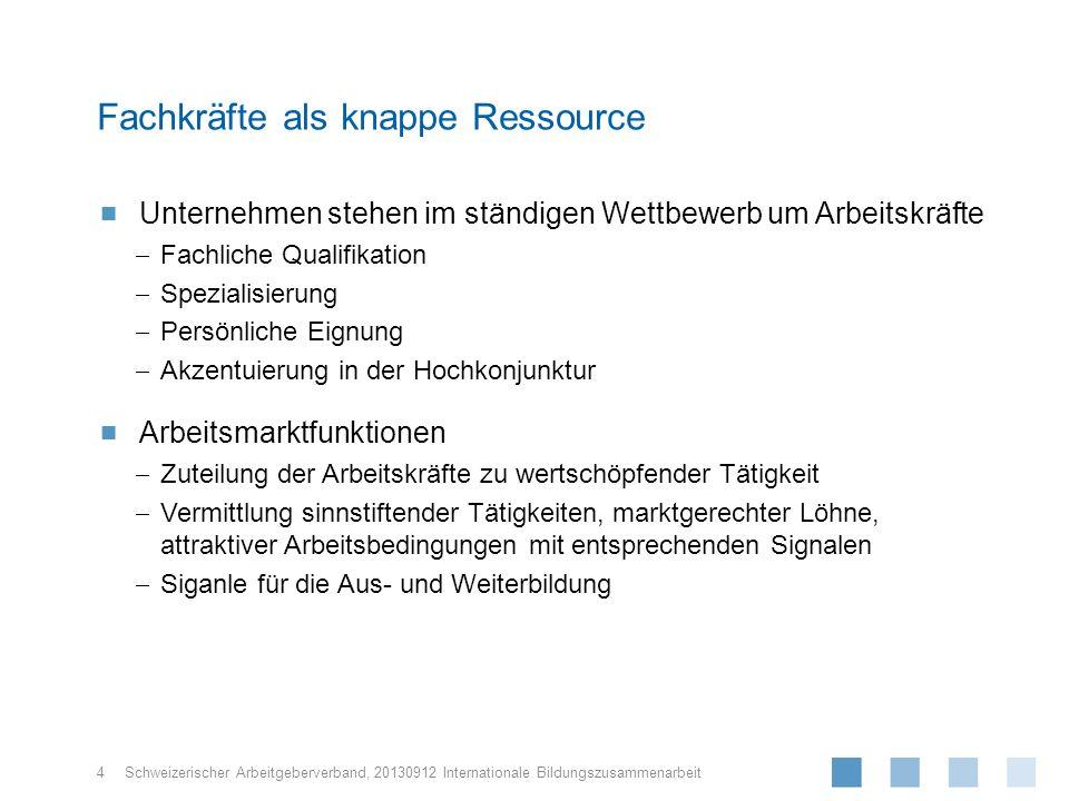 Schweizerischer Arbeitgeberverband, Unternehmen stehen im ständigen Wettbewerb um Arbeitskräfte Fachliche Qualifikation Spezialisierung Persönliche Ei