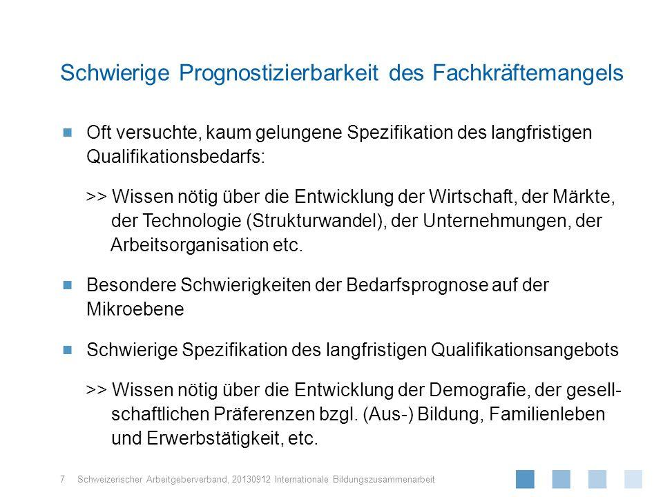 Schweizerischer Arbeitgeberverband, Oft versuchte, kaum gelungene Spezifikation des langfristigen Qualifikationsbedarfs: >> Wissen nötig über die Entw