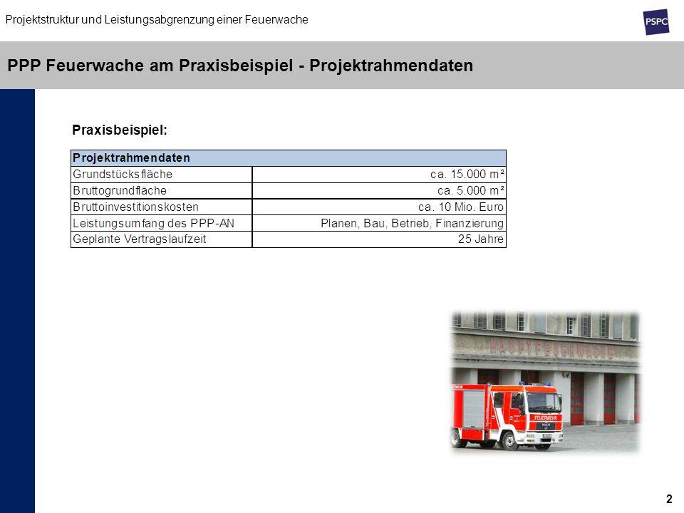 2 PPP Feuerwache am Praxisbeispiel - Projektrahmendaten Projektstruktur und Leistungsabgrenzung einer Feuerwache Praxisbeispiel: