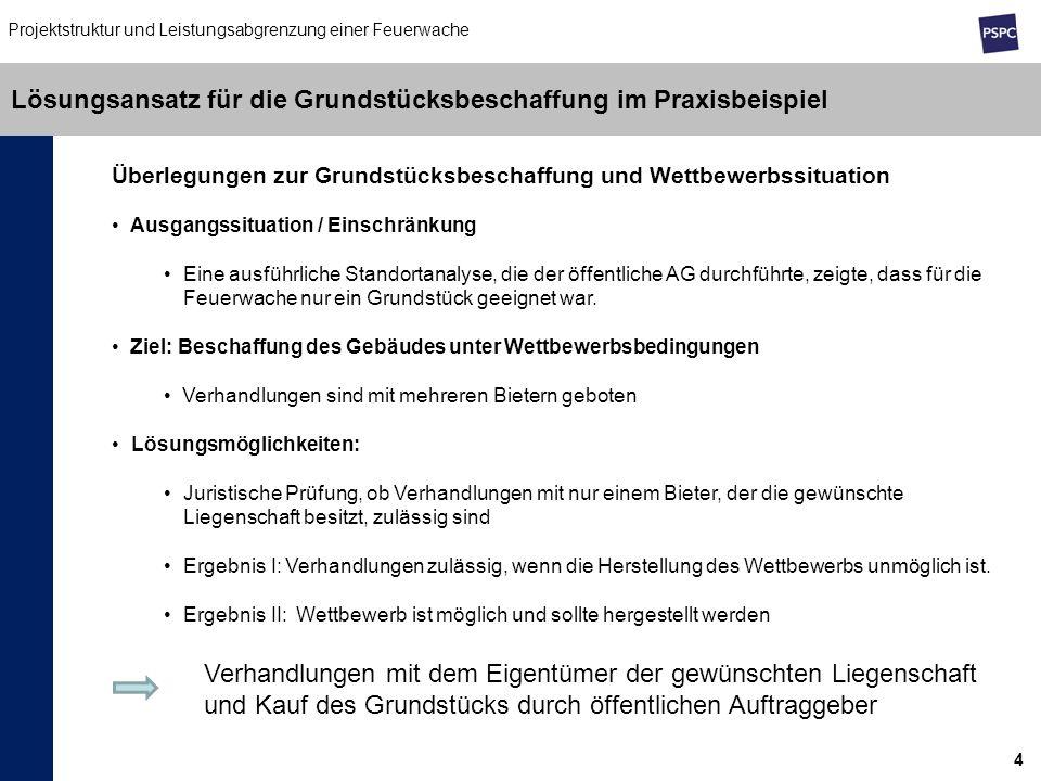 4 Lösungsansatz für die Grundstücksbeschaffung im Praxisbeispiel Projektstruktur und Leistungsabgrenzung einer Feuerwache Überlegungen zur Grundstücks