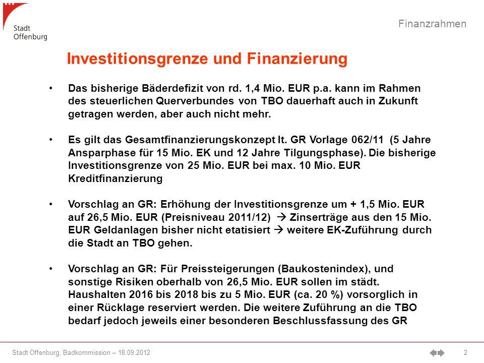 Stadt Offenburg, Badkommission – 18.09.2012 2 Finanzrahmen Das bisherige Bäderdefizit von rd.