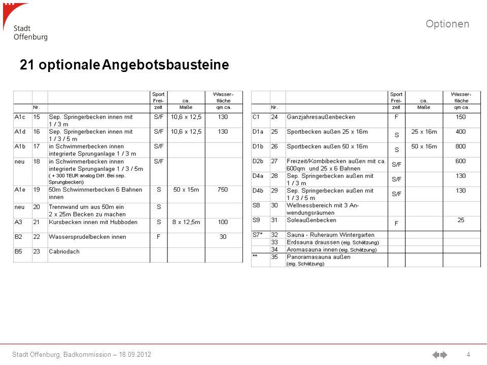 Stadt Offenburg, Badkommission – 18.09.2012 4 Optionen 21 optionale Angebotsbausteine