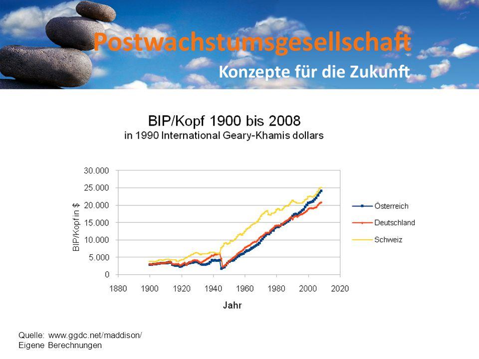 Quelle: www.ggdc.net/maddison/ Eigene Berechnungen