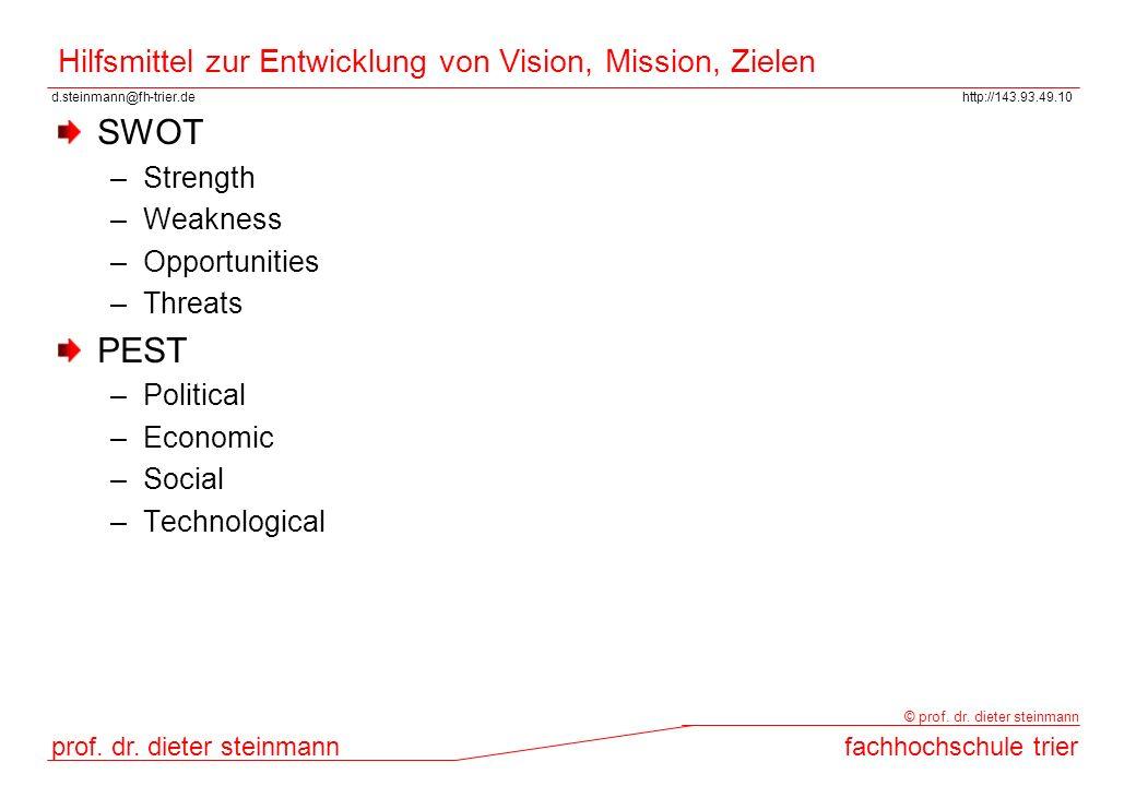 d.steinmann@fh-trier.dehttp://143.93.49.10 prof. dr. dieter steinmannfachhochschule trier © prof. dr. dieter steinmann Hilfsmittel zur Entwicklung von