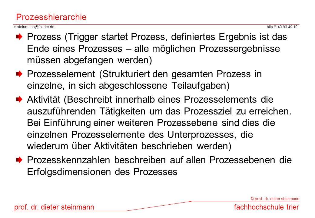 d.steinmann@fh-trier.dehttp://143.93.49.10 prof. dr. dieter steinmannfachhochschule trier © prof. dr. dieter steinmann Prozesshierarchie Prozess (Trig