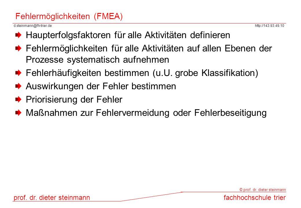 d.steinmann@fh-trier.dehttp://143.93.49.10 prof. dr. dieter steinmannfachhochschule trier © prof. dr. dieter steinmann Fehlermöglichkeiten (FMEA) Haup