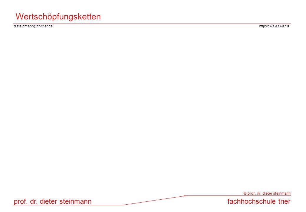 d.steinmann@fh-trier.dehttp://143.93.49.10 prof. dr. dieter steinmannfachhochschule trier © prof. dr. dieter steinmann Wertschöpfungsketten