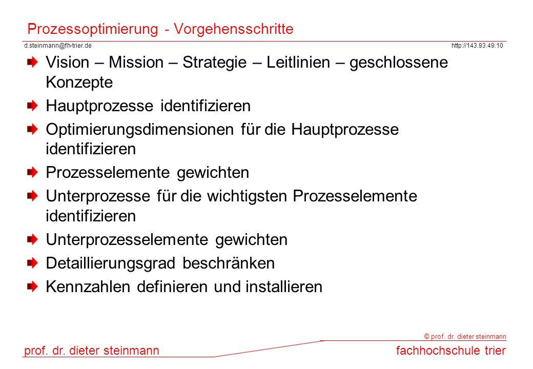 d.steinmann@fh-trier.dehttp://143.93.49.10 prof. dr. dieter steinmannfachhochschule trier © prof. dr. dieter steinmann Prozessoptimierung - Vorgehenss